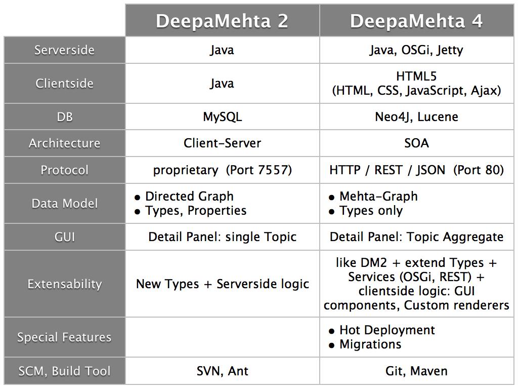 http://www.deepamehta.de/sites/default/files/DeepaMehta4-Intro.012.png